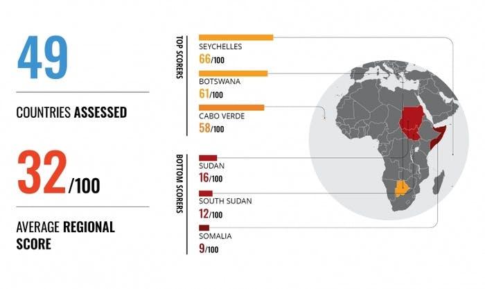 Transparenz der Regierungsführung: ein Faktor für eine nachhaltige Entwicklung in Afrika